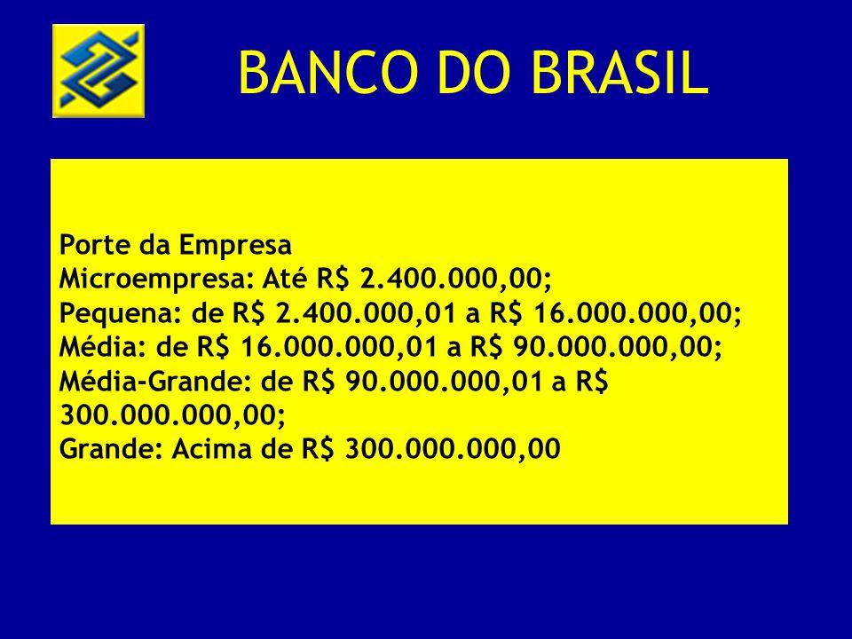 BANCO DO BRASIL Porte da Empresa Microempresa: Até R$ 2.400.000,00; Pequena: de R$ 2.400.000,01 a R$ 16.000.000,00; Média: de R$ 16.000.000,01 a R$ 90
