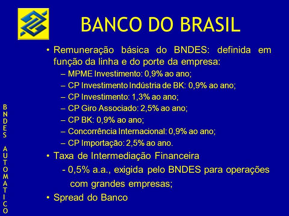 BANCO DO BRASIL Remuneração básica do BNDES: definida em função da linha e do porte da empresa: –MPME Investimento: 0,9% ao ano; –CP Investimento Indú