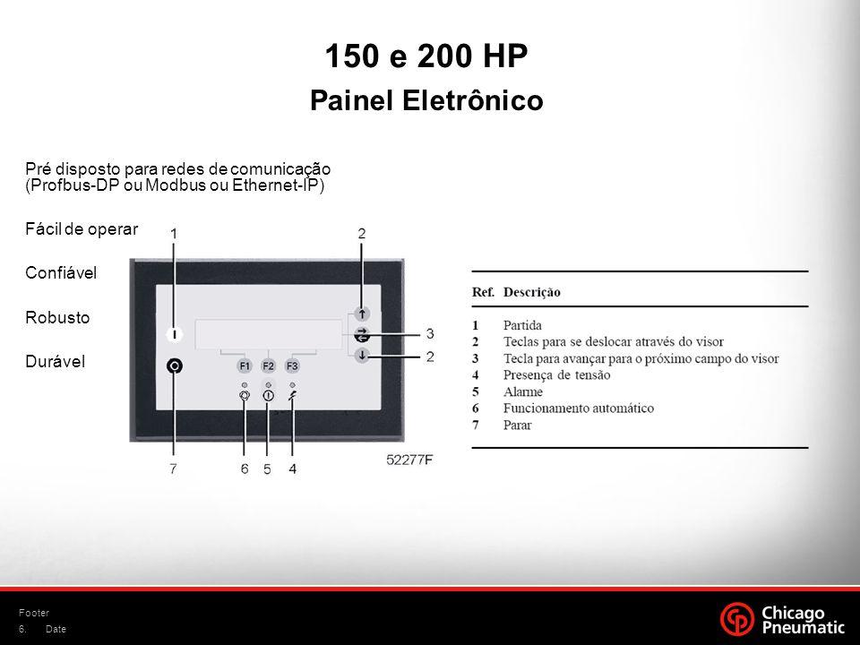 6. Footer Date Pré disposto para redes de comunicação (Profbus-DP ou Modbus ou Ethernet-IP) Fácil de operar Confiável Robusto Durável Painel Eletrônic
