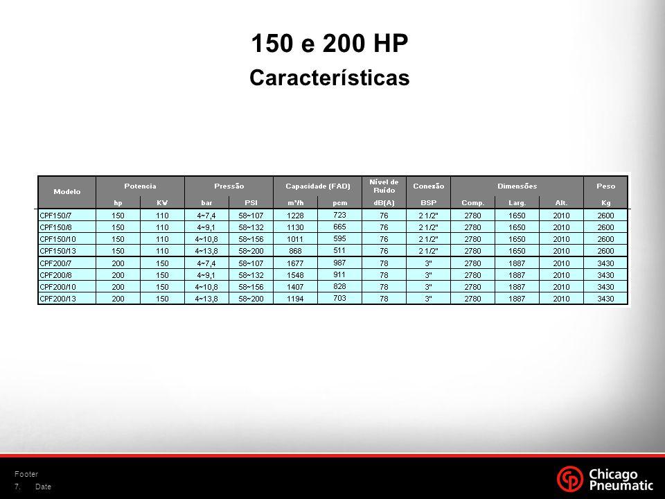 7. Footer Date Características 150 e 200 HP