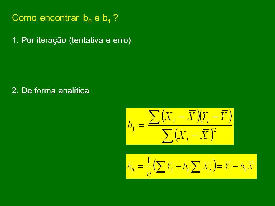 Como encontrar b 0 e b 1 ? 1. Por iteração (tentativa e erro) 2. De forma analítica