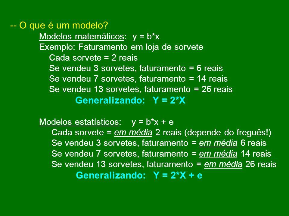 -- O que é um modelo? Modelos matemáticos: y = b*x Exemplo: Faturamento em loja de sorvete Cada sorvete = 2 reais Se vendeu 3 sorvetes, faturamento =