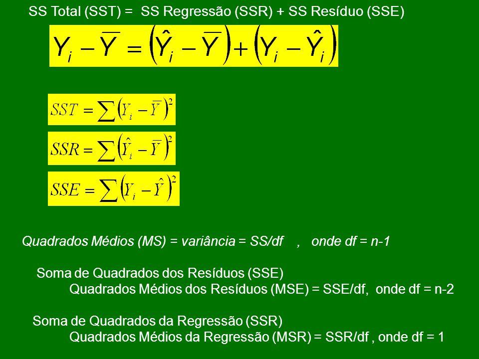 SS Total (SST) = SS Regressão (SSR) + SS Resíduo (SSE) Quadrados Médios (MS) = variância = SS/df, onde df = n-1 Soma de Quadrados dos Resíduos (SSE) Q