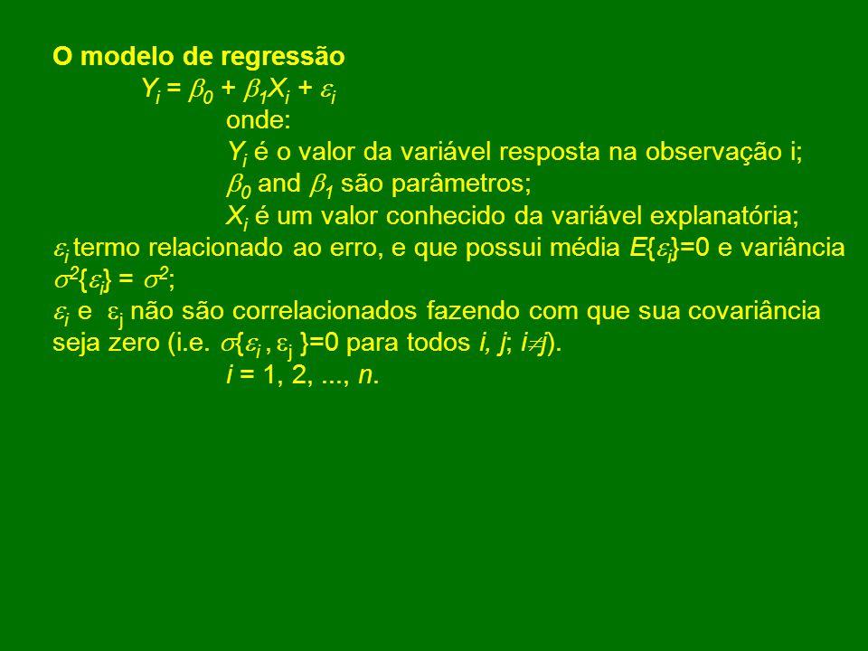 O modelo de regressão Y i = 0 + 1 X i + i onde: Y i é o valor da variável resposta na observação i; 0 and 1 são parâmetros; X i é um valor conhecido d