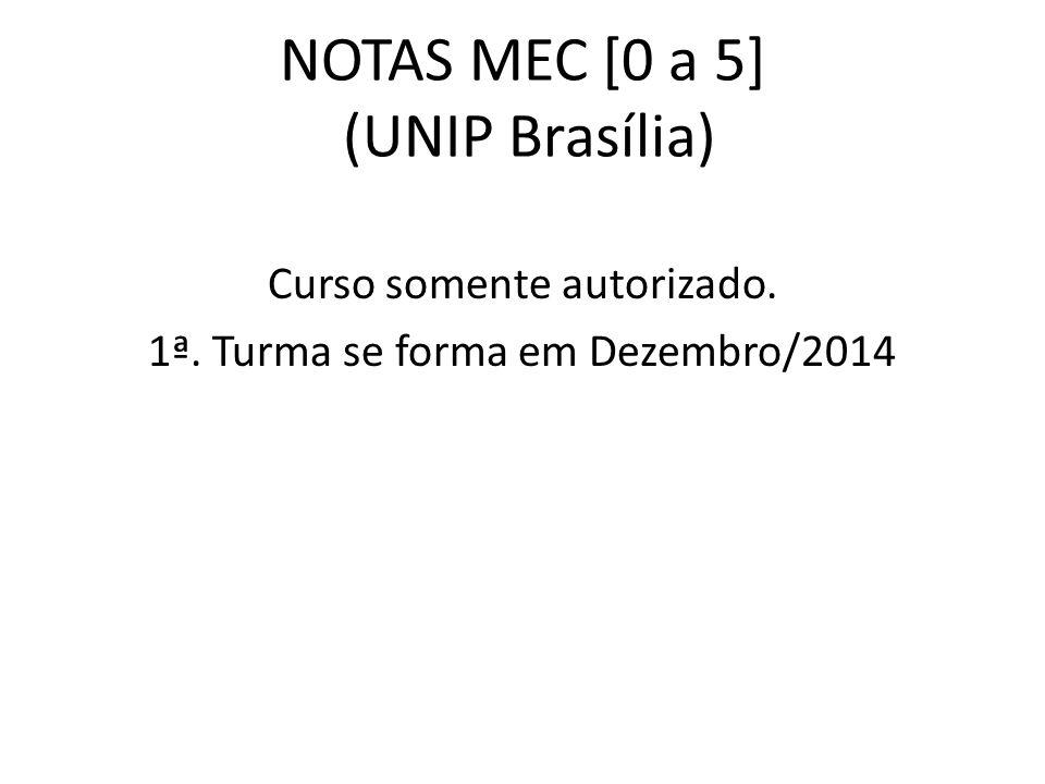 NOTAS MEC [0 a 5] (UNIP Brasília) Curso somente autorizado. 1ª. Turma se forma em Dezembro/2014