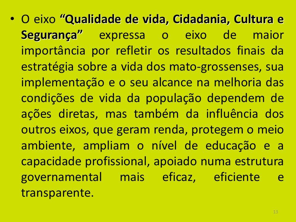 13 Qualidade de vida, Cidadania, Cultura e Segurança O eixo Qualidade de vida, Cidadania, Cultura e Segurança expressa o eixo de maior importância por