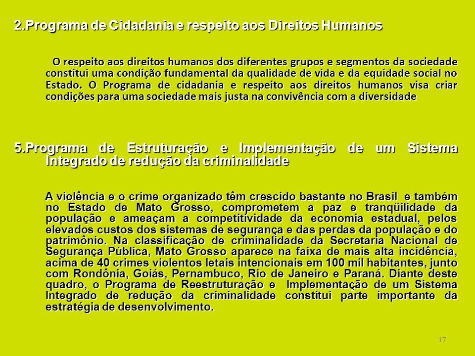 17 2.Programa de Cidadania e respeito aos Direitos Humanos O respeito aos direitos humanos dos diferentes grupos e segmentos da sociedade constitui um