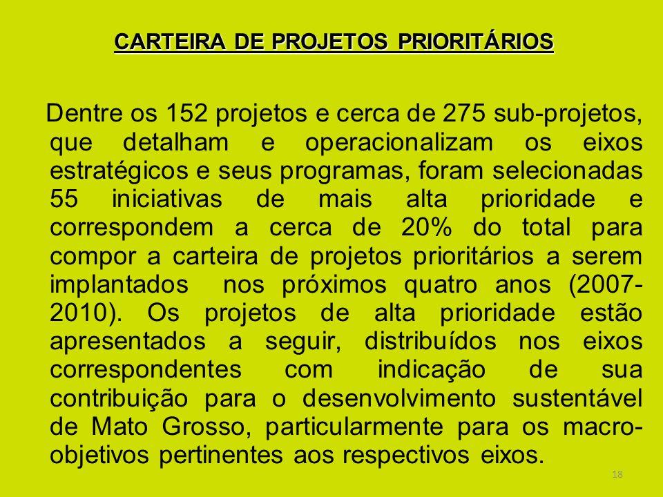 18 CARTEIRA DE PROJETOS PRIORITÁRIOS Dentre os 152 projetos e cerca de 275 sub-projetos, que detalham e operacionalizam os eixos estratégicos e seus p