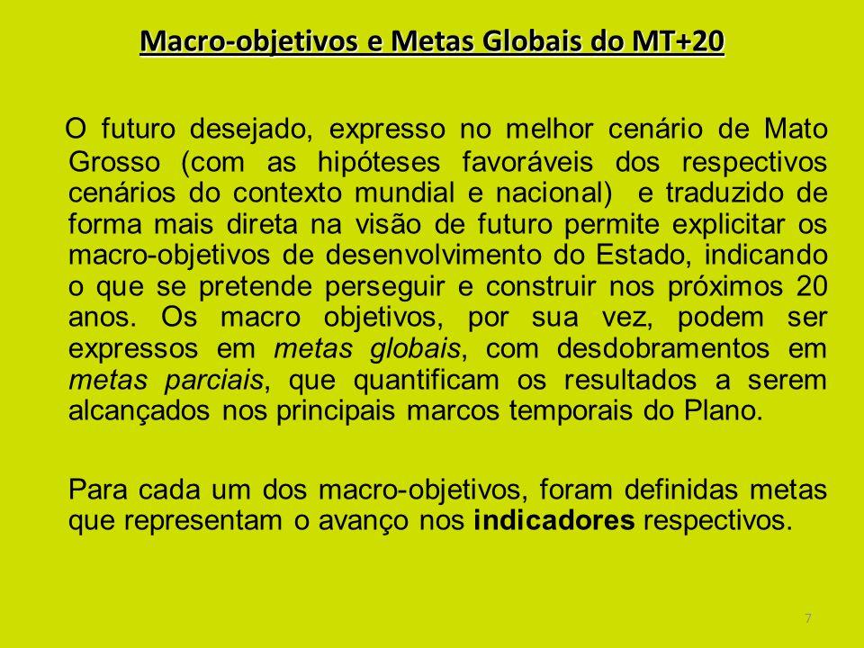 7 Macro-objetivos e Metas Globais do MT+20 O futuro desejado, expresso no melhor cenário de Mato Grosso (com as hipóteses favoráveis dos respectivos c