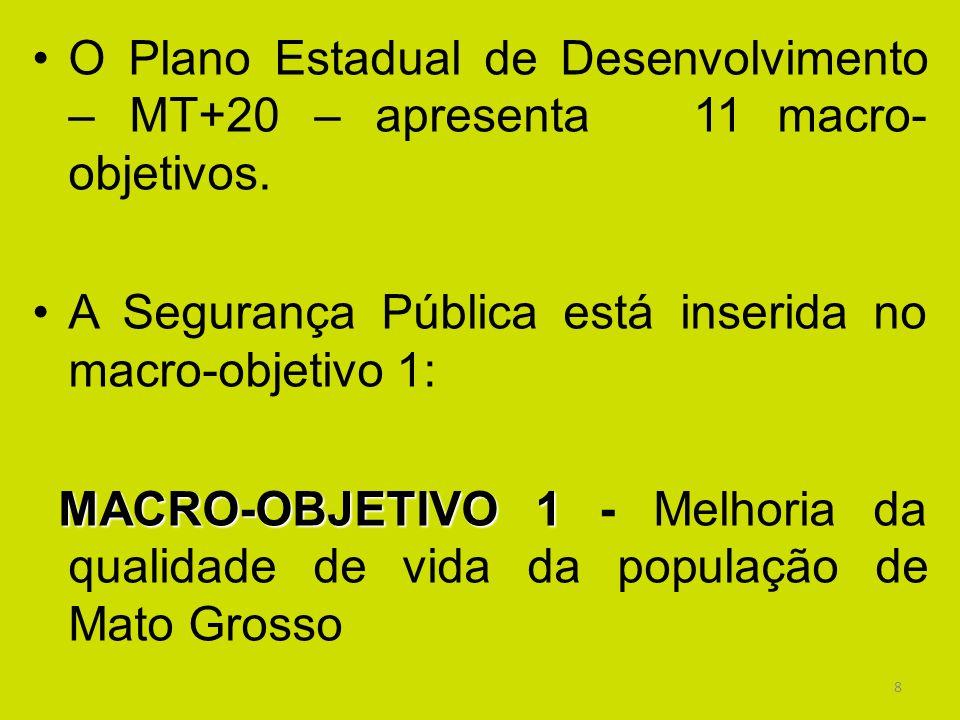 8 O Plano Estadual de Desenvolvimento – MT+20 – apresenta 11 macro- objetivos. A Segurança Pública está inserida no macro-objetivo 1: MACRO-OBJETIVO 1