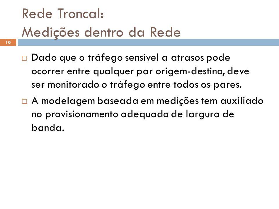 Rede Troncal: Medições dentro da Rede 10 Dado que o tráfego sensível a atrasos pode ocorrer entre qualquer par origem-destino, deve ser monitorado o t