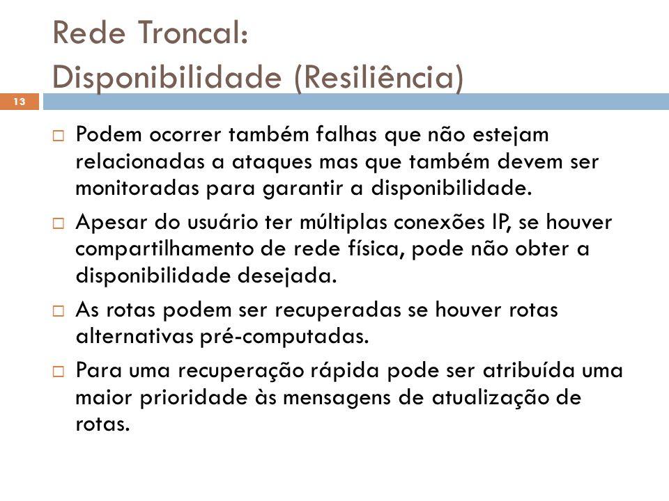 Rede Troncal: Disponibilidade (Resiliência) 13 Podem ocorrer também falhas que não estejam relacionadas a ataques mas que também devem ser monitoradas