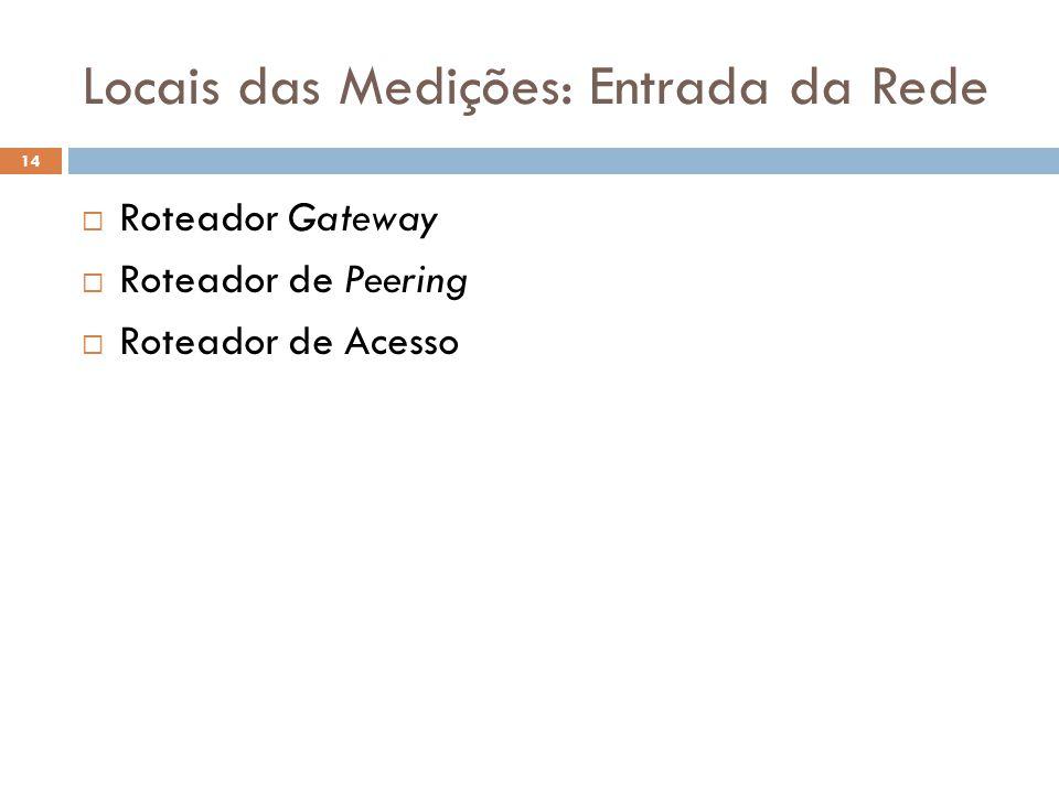 Locais das Medições: Entrada da Rede Roteador Gateway Roteador de Peering Roteador de Acesso 14