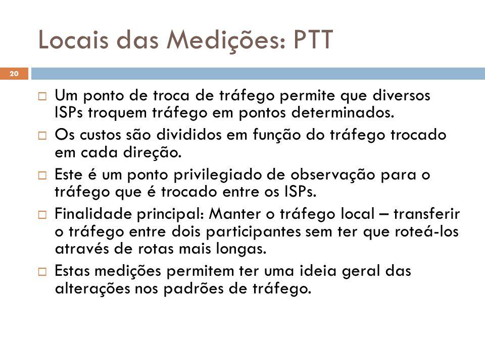 Locais das Medições: PTT Um ponto de troca de tráfego permite que diversos ISPs troquem tráfego em pontos determinados. Os custos são divididos em fun