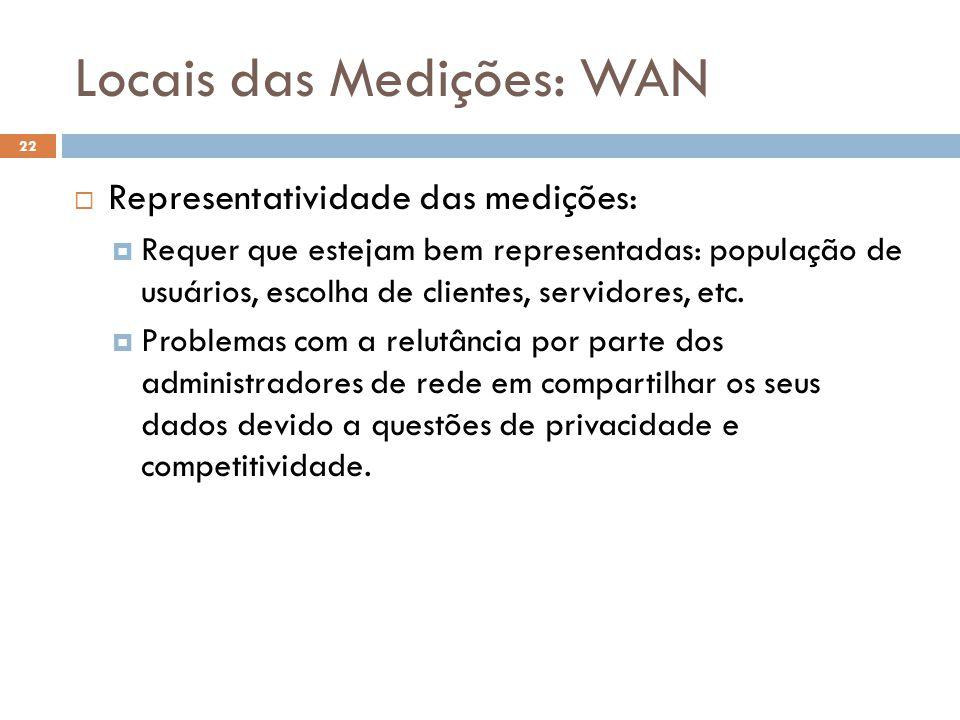 Locais das Medições: WAN Representatividade das medições: Requer que estejam bem representadas: população de usuários, escolha de clientes, servidores