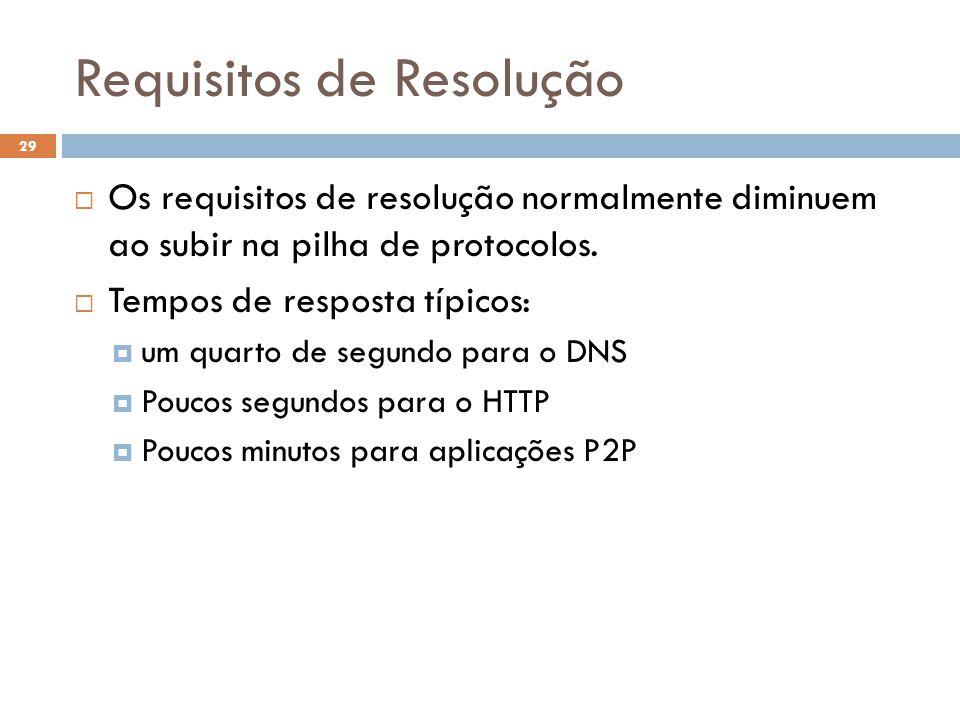 Requisitos de Resolução 29 Os requisitos de resolução normalmente diminuem ao subir na pilha de protocolos. Tempos de resposta típicos: um quarto de s