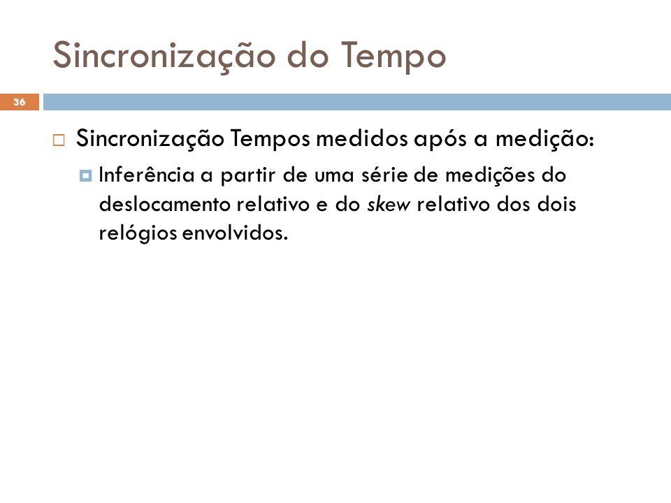 Sincronização do Tempo 36 Sincronização Tempos medidos após a medição: Inferência a partir de uma série de medições do deslocamento relativo e do skew