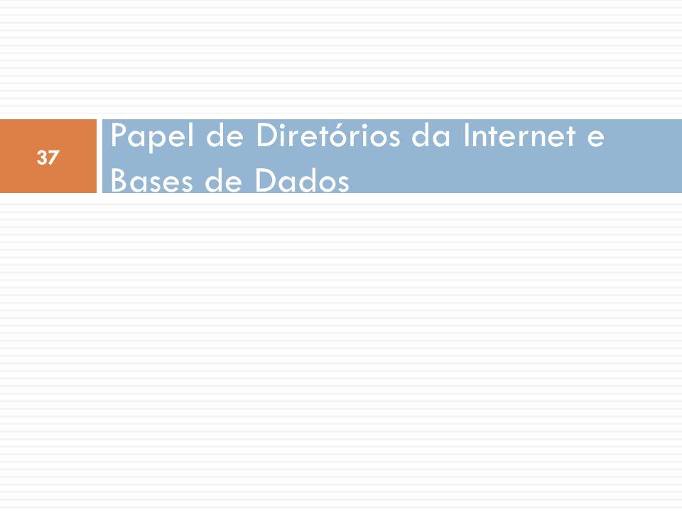 Papel de Diretórios da Internet e Bases de Dados 37