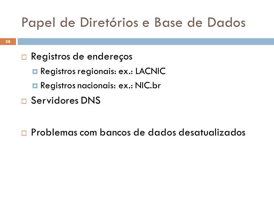 Papel de Diretórios e Base de Dados 38 Registros de endereços Registros regionais: ex.: LACNIC Registros nacionais: ex.: NIC.br Servidores DNS Problem