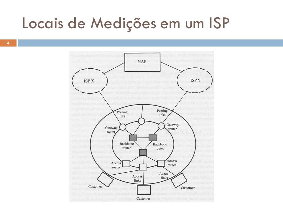 Locais das Medições: LAN Medições em LANs são normalmente efetuadas em redes experimentais (testbeds) e normalmente não têm interesse em medições da Internet.