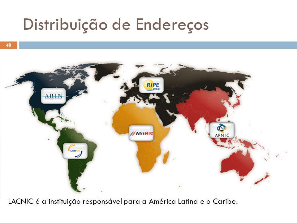 Distribuição de Endereços 40 LACNIC é a instituição responsável para a América Latina e o Caribe.