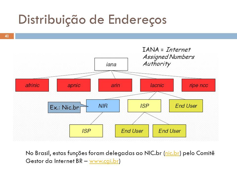 Distribuição de Endereços 41 Ex.: Nic.br IANA = Internet Assigned Numbers Authority No Brasil, estas funções foram delegadas ao NIC.br (nic.br) pelo C