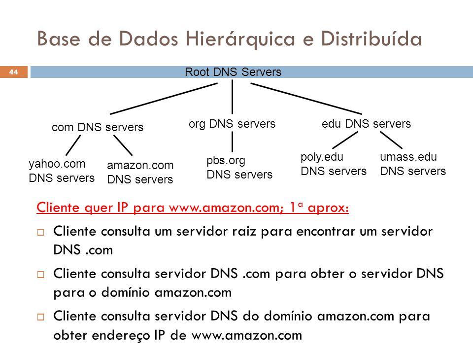 Base de Dados Hierárquica e Distribuída 44 Cliente quer IP para www.amazon.com; 1 a aprox: Cliente consulta um servidor raiz para encontrar um servido