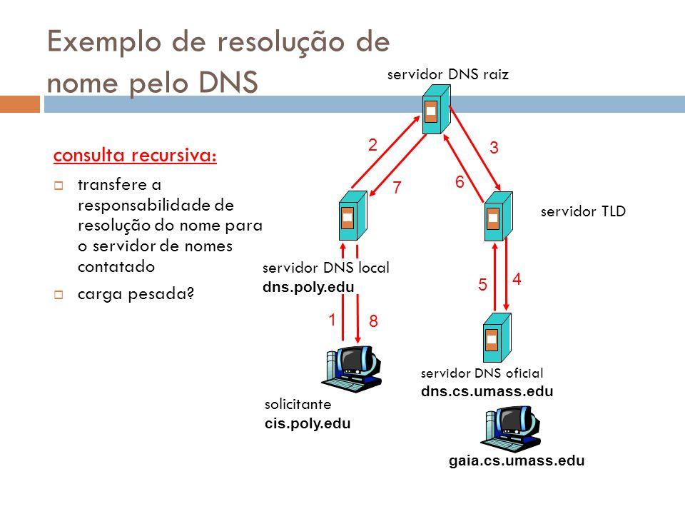 49 consulta recursiva: transfere a responsabilidade de resolução do nome para o servidor de nomes contatado carga pesada? solicitante cis.poly.edu gai