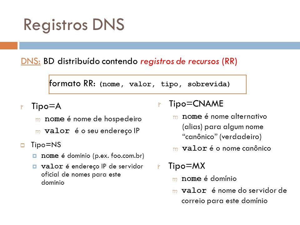 51 Registros DNS DNS: BD distribuído contendo registros de recursos (RR) Tipo=NS nome é domínio (p.ex. foo.com.br) valor é endereço IP de servidor ofi