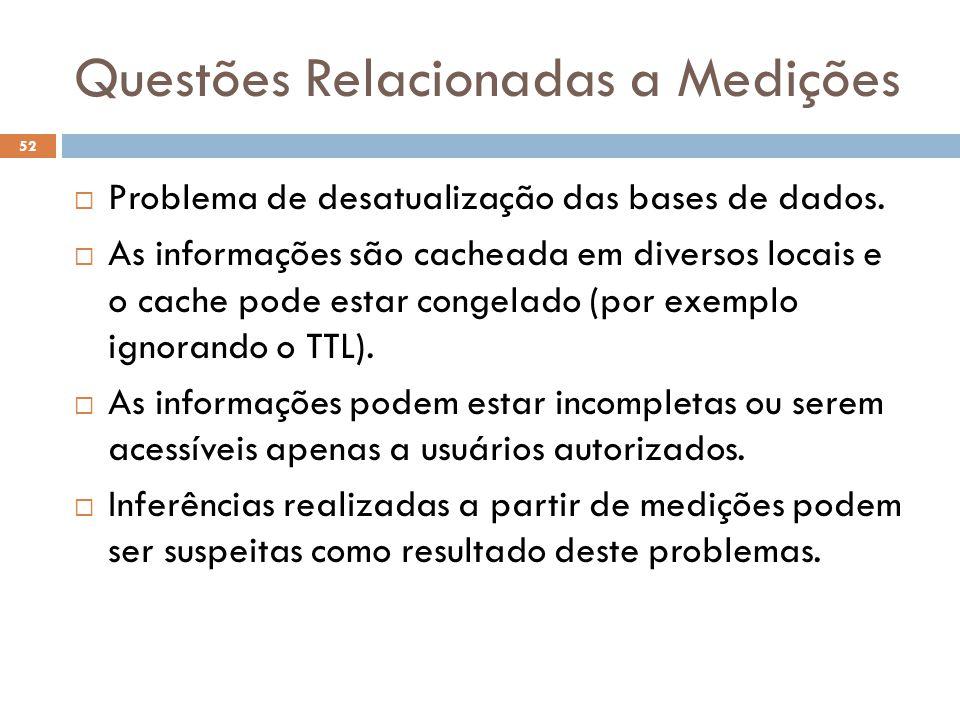 Questões Relacionadas a Medições 52 Problema de desatualização das bases de dados. As informações são cacheada em diversos locais e o cache pode estar