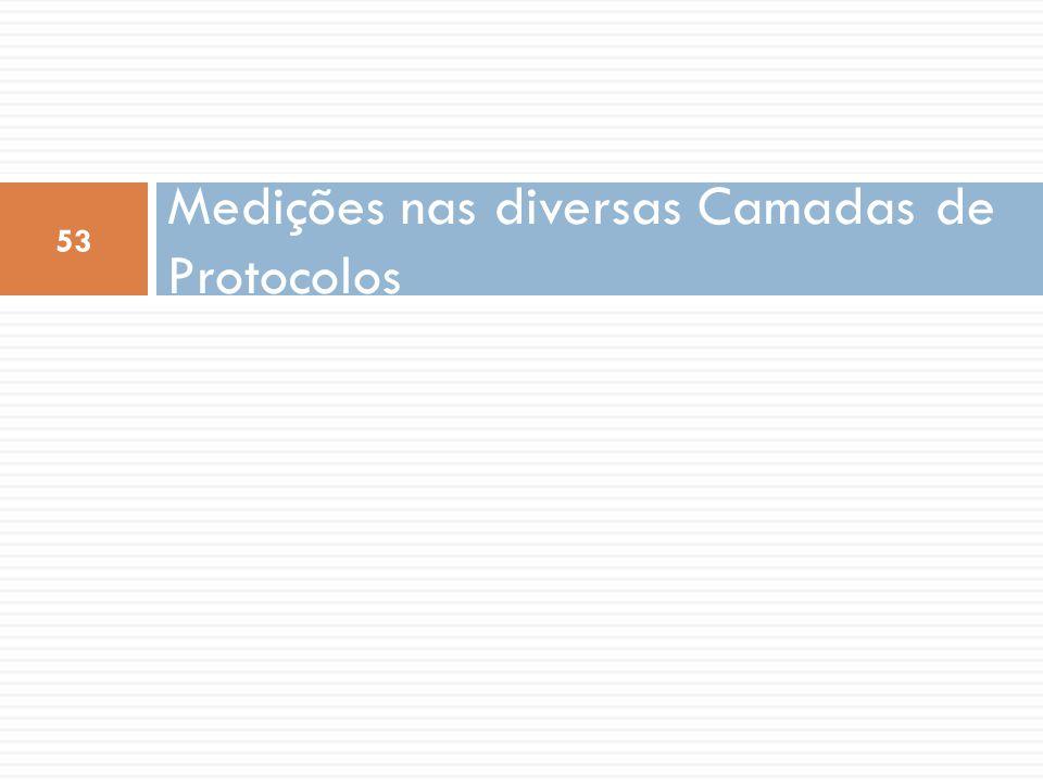 Medições nas diversas Camadas de Protocolos 53