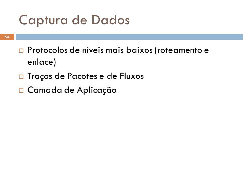 Captura de Dados 55 Protocolos de níveis mais baixos (roteamento e enlace) Traços de Pacotes e de Fluxos Camada de Aplicação