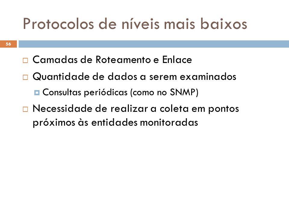 Protocolos de níveis mais baixos 56 Camadas de Roteamento e Enlace Quantidade de dados a serem examinados Consultas periódicas (como no SNMP) Necessid