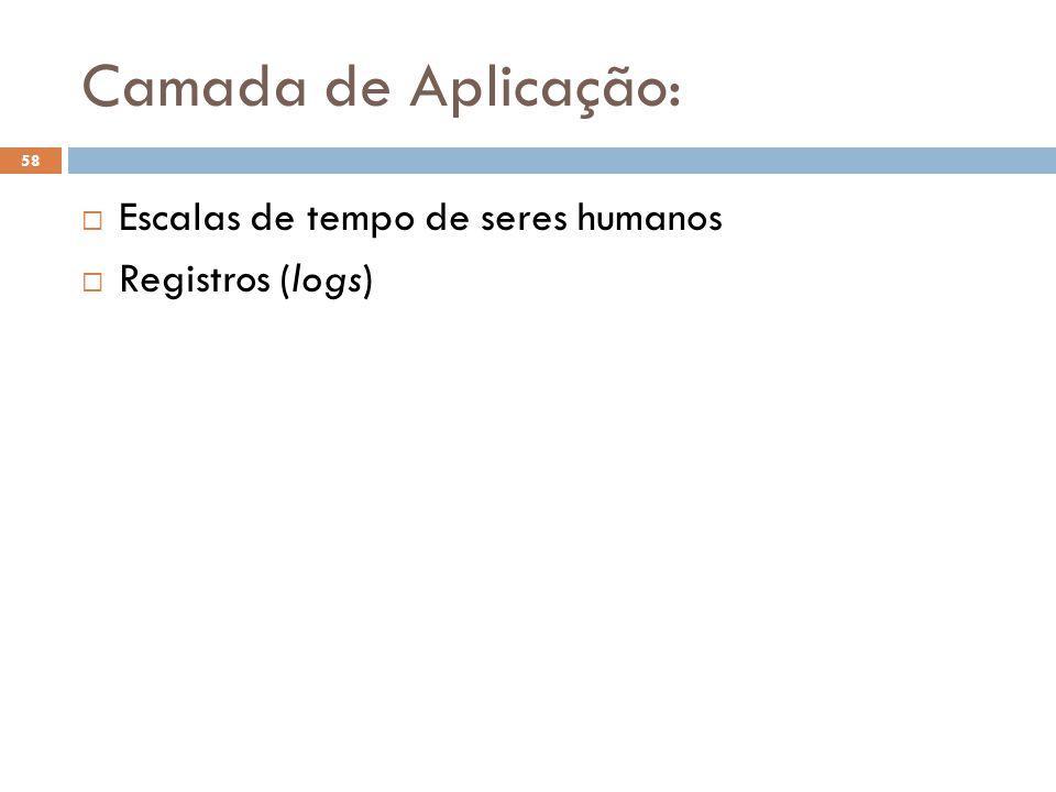 Camada de Aplicação: 58 Escalas de tempo de seres humanos Registros (logs)