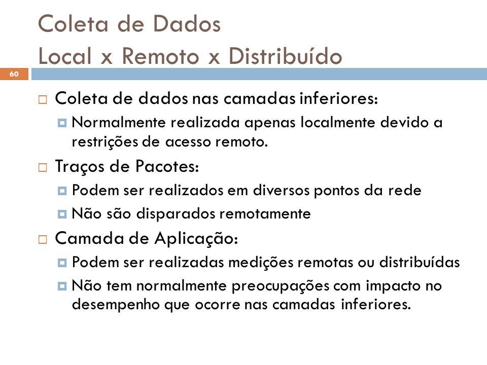 Coleta de Dados Local x Remoto x Distribuído 60 Coleta de dados nas camadas inferiores: Normalmente realizada apenas localmente devido a restrições de