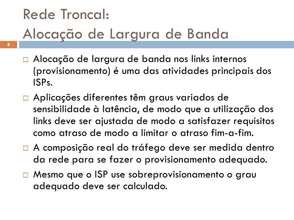 Rede Troncal: Alocação de Largura de Banda 8 Alocação de largura de banda nos links internos (provisionamento) é uma das atividades principais dos ISP