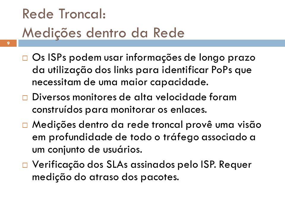 Rede Troncal: Medições dentro da Rede 9 Os ISPs podem usar informações de longo prazo da utilização dos links para identificar PoPs que necessitam de