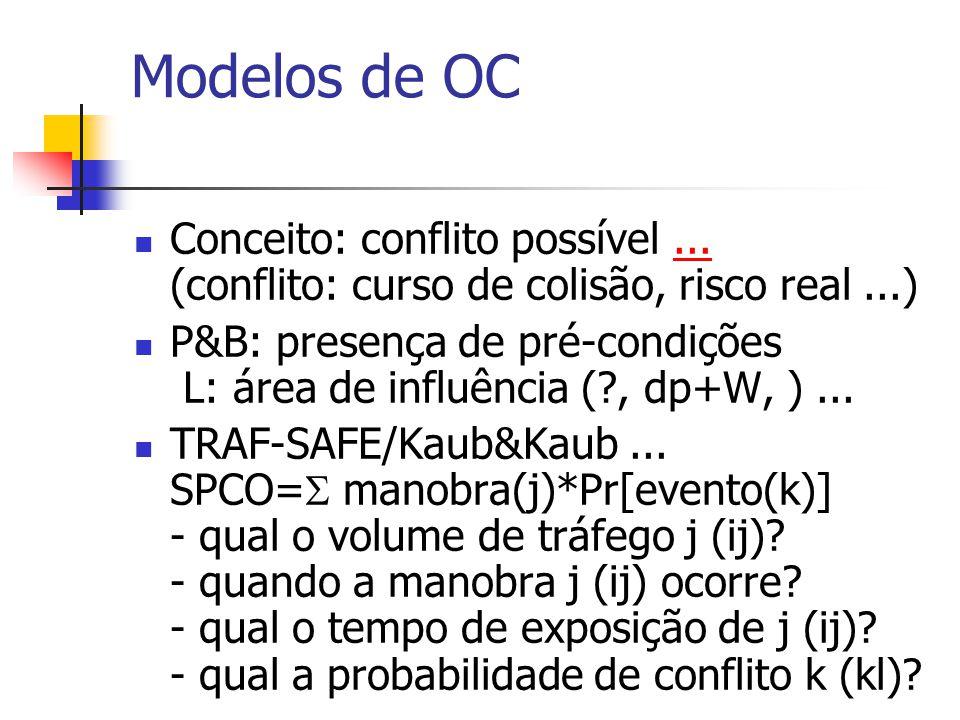 Evolução Inicial... OC x Conflito: Evento ou Medida Não há formulações consolidadas... Perkins&Harris, Council... Richardson, 1972 in Chang (TRR847) P