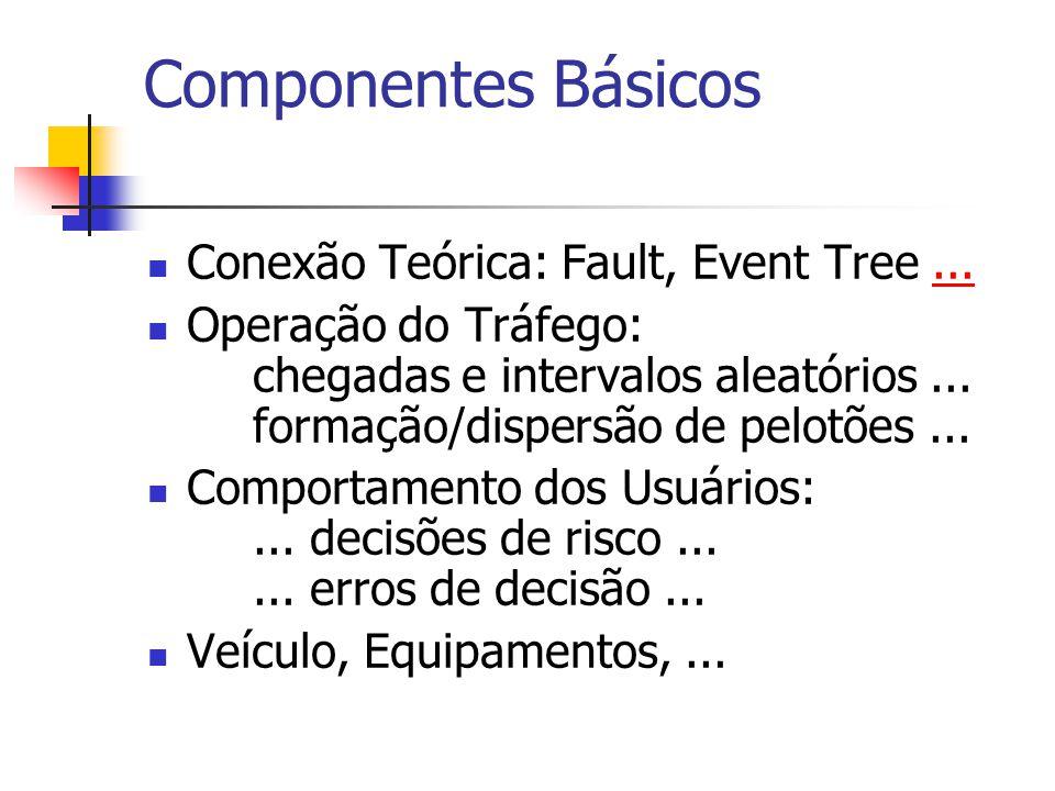 Modelos de OC Conceito: conflito possível... (conflito: curso de colisão, risco real...)... P&B: presença de pré-condições L: área de influência (?, d