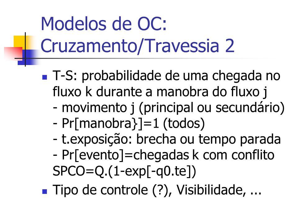 Modelos de OC: Cruzamento/Travessia 1 P&B: dois veículos de fluxos que cruzam na área de influência da interseção - interação: Qa.Qb - t.exposição: W/