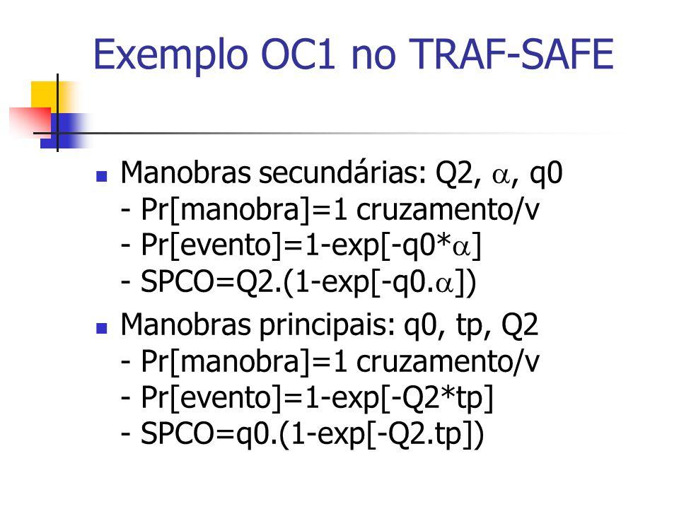 Modelos de OC: Cruzamento/Travessia 2 T-S: probabilidade de uma chegada no fluxo k durante a manobra do fluxo j - movimento j (principal ou secundário