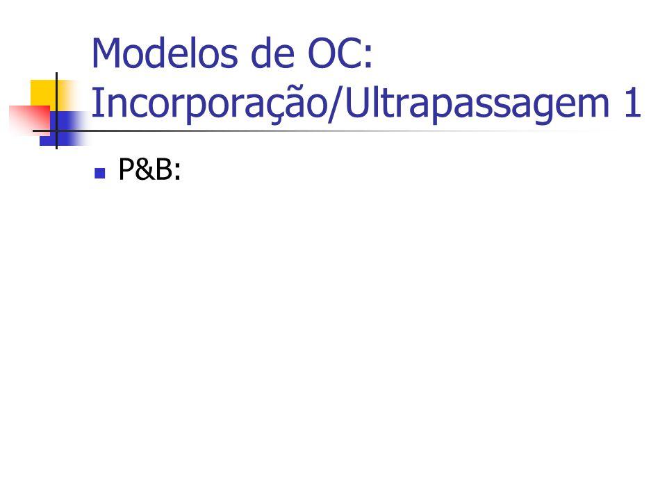 Exemplo OC1 no TRAF-SAFE Manobras secundárias: Q2,, q0 - Pr[manobra]=1 cruzamento/v - Pr[evento]=1-exp[-q0* ] - SPCO=Q2.(1-exp[-q0. ]) Manobras princi