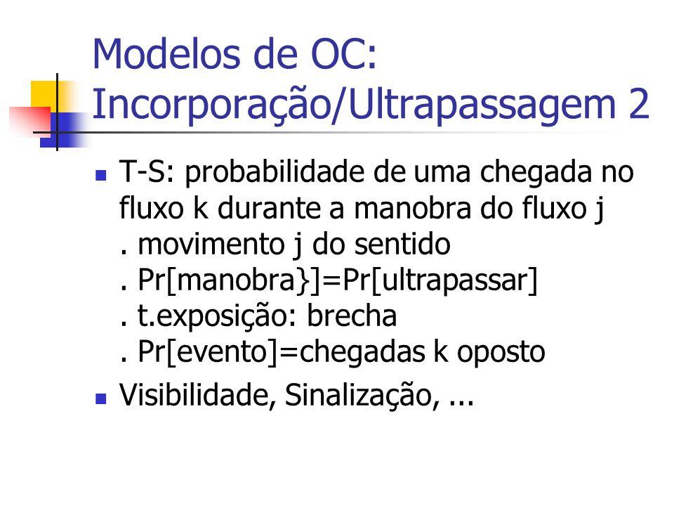 Modelos de OC: Incorporação/Ultrapassagem 1 P&B: