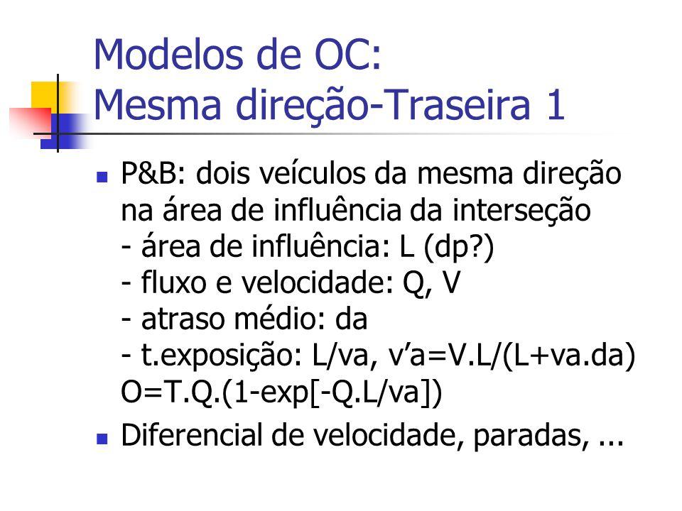 Modelos de OC: Incorporação/Ultrapassagem 2 T-S: probabilidade de uma chegada no fluxo k durante a manobra do fluxo j. movimento j do sentido. Pr[mano
