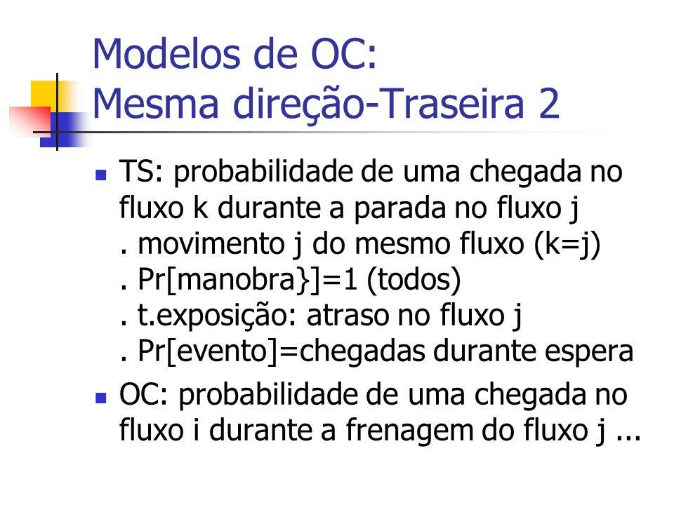 Modelos de OC: Mesma direção-Traseira 1 P&B: dois veículos da mesma direção na área de influência da interseção - área de influência: L (dp?) - fluxo