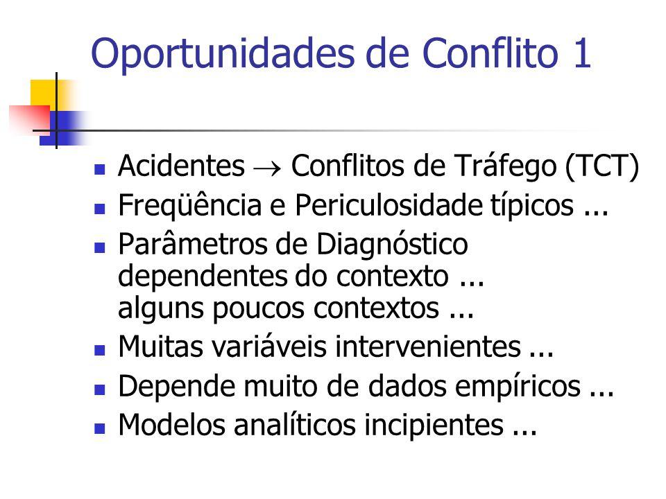 Modelos de Oportunidade de Conflitos de Tráfego para Análise de Segurança Viária 1. OC (Oportunidade de Conflito) 2. Modelos de Previsão de OC 3. Anál
