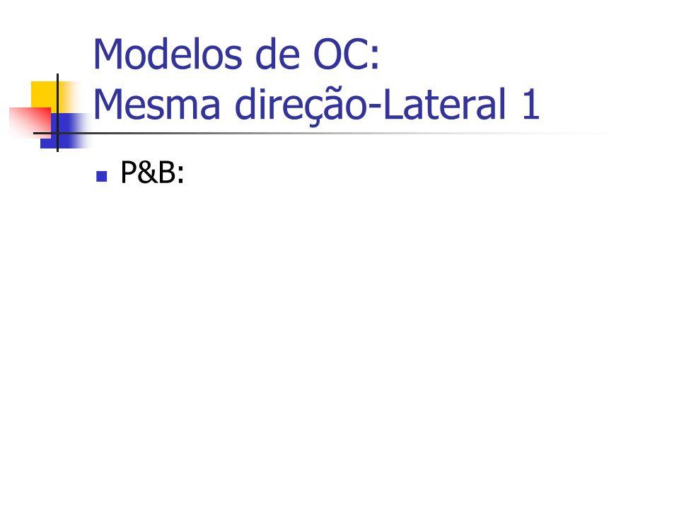 Modelos de OC: Mesma direção-Traseira 2 TS: probabilidade de uma chegada no fluxo k durante a parada no fluxo j. movimento j do mesmo fluxo (k=j). Pr[