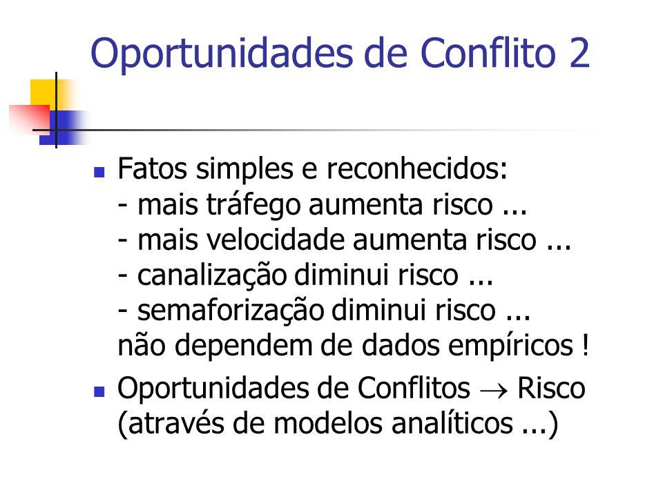 Oportunidades de Conflito 1 Acidentes Conflitos de Tráfego (TCT) Freqüência e Periculosidade típicos... Parâmetros de Diagnóstico dependentes do conte