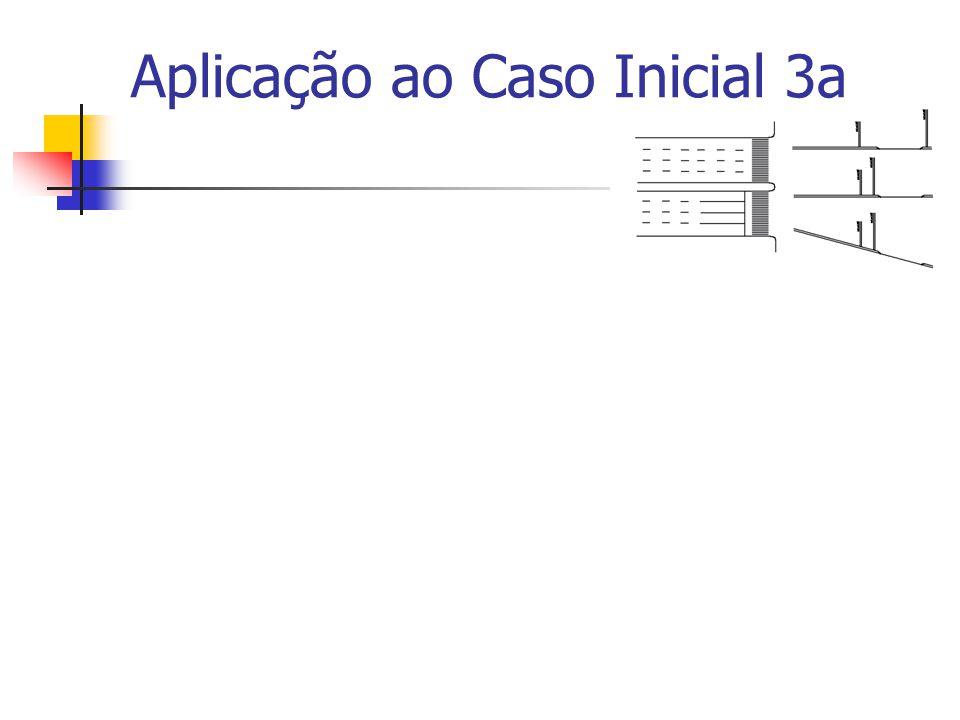 Aplicação ao Caso Inicial 2b