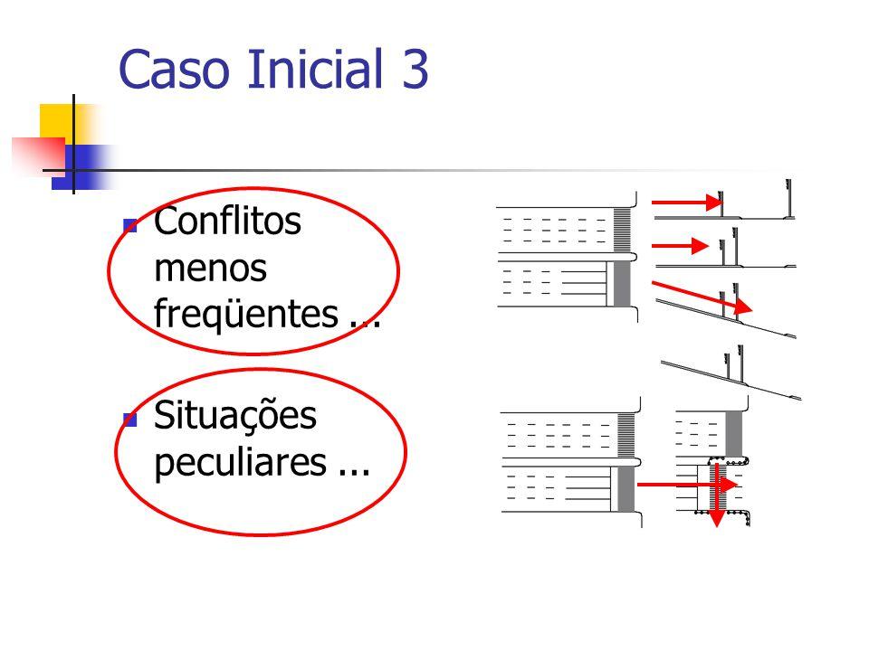 Caso Inicial 2 Que situações devem ser diferenciadas? Que aspectos são relevantes na segurança?